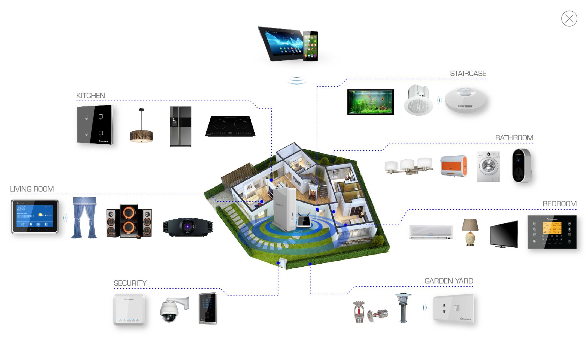 Smarthome application in the modern interior and architecture news Home wifi architecture